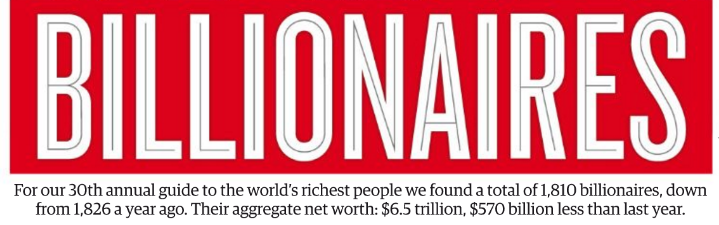 Number of billionaires in the world