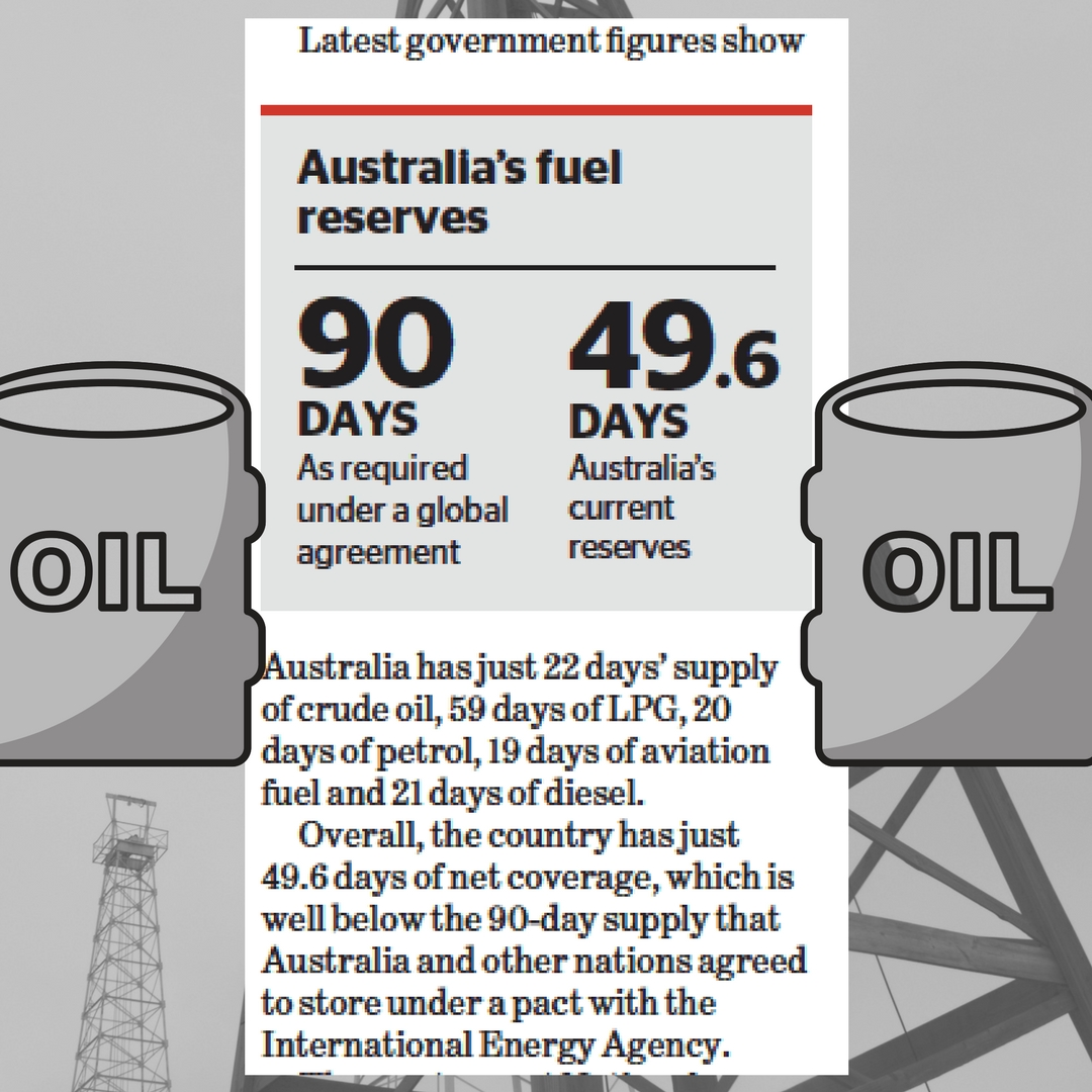 Energy reserve of Australia